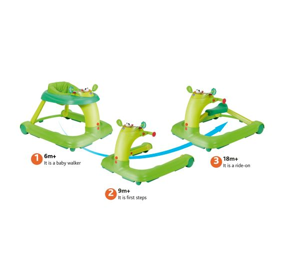 Buy Chicco 123 Activity Centre Baby Walker Green At
