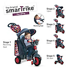 more details on Smart Trike Explorer.