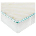 more details on Baby Elegance Coolmax Pocket Sprung Cot Bed Mattress.
