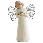 more details on Willow Tree Angel of Healing Figurine.