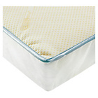 more details on Baby Elegance Coolmax Fibre Cot Bed Mattress.