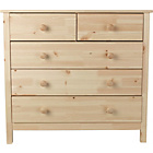 more details on Kids Scandinavia 3+2 Drawer Chest - Pine.