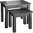 more details on HOME Nest of 2 Tables - Black.